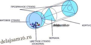 Схема калейдоскопа